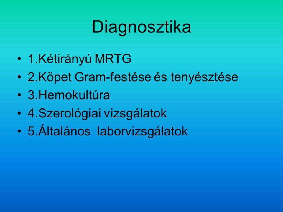 Diagnosztika 1.Kétirányú MRTG 2.Köpet Gram-festése és tenyésztése