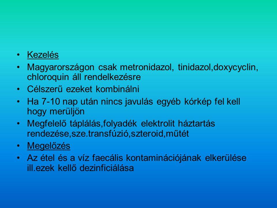 Kezelés Magyarországon csak metronidazol, tinidazol,doxycyclin, chloroquin áll rendelkezésre.