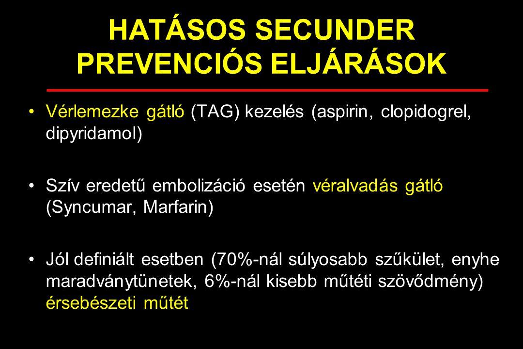 HATÁSOS SECUNDER PREVENCIÓS ELJÁRÁSOK