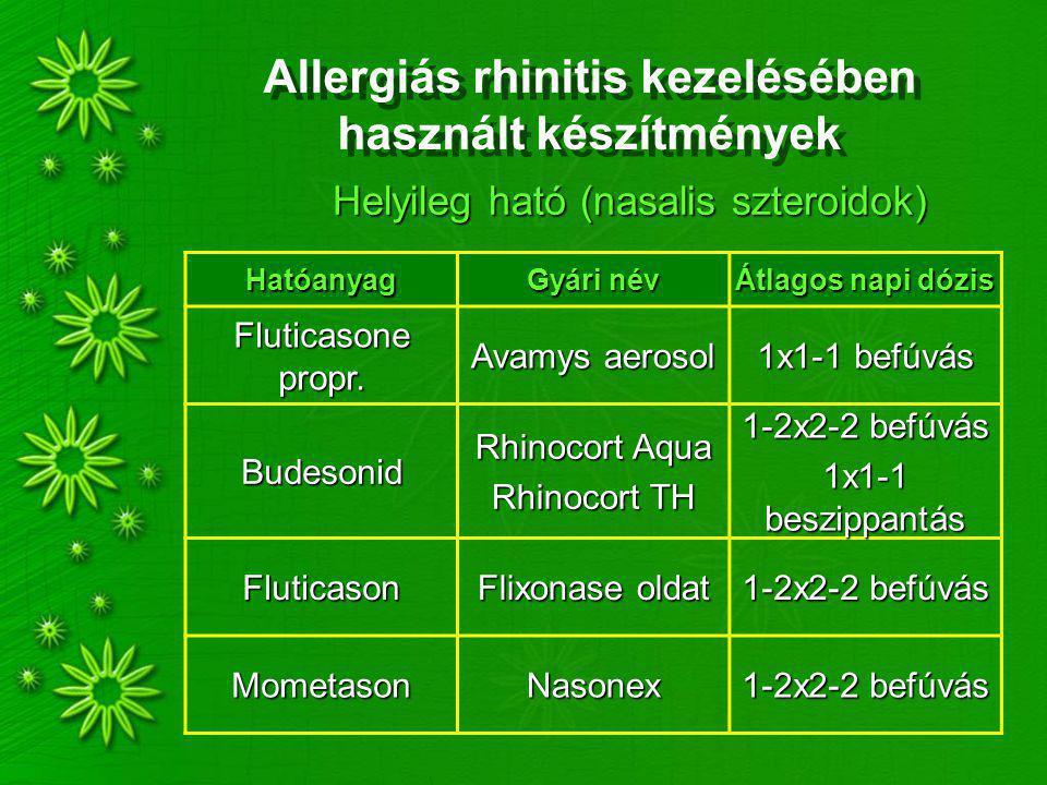 Allergiás rhinitis kezelésében használt készítmények