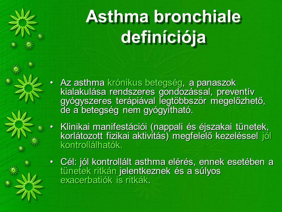 Asthma bronchiale definíciója