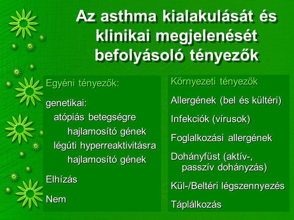 Az asthma kialakulását és klinikai megjelenését befolyásoló tényezők