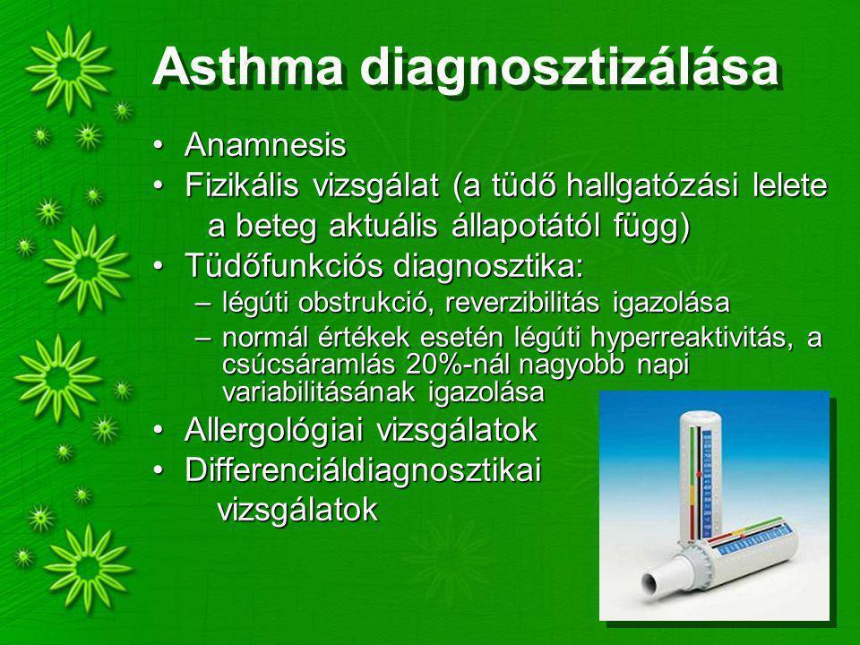 Asthma diagnosztizálása