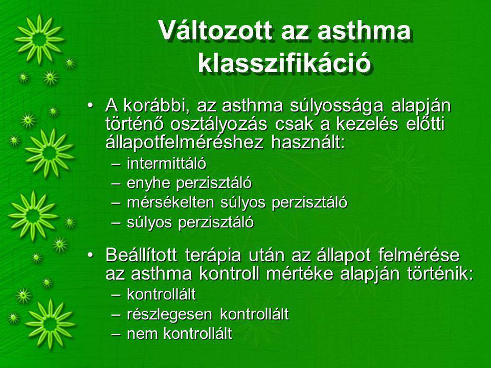 Változott az asthma klasszifikáció