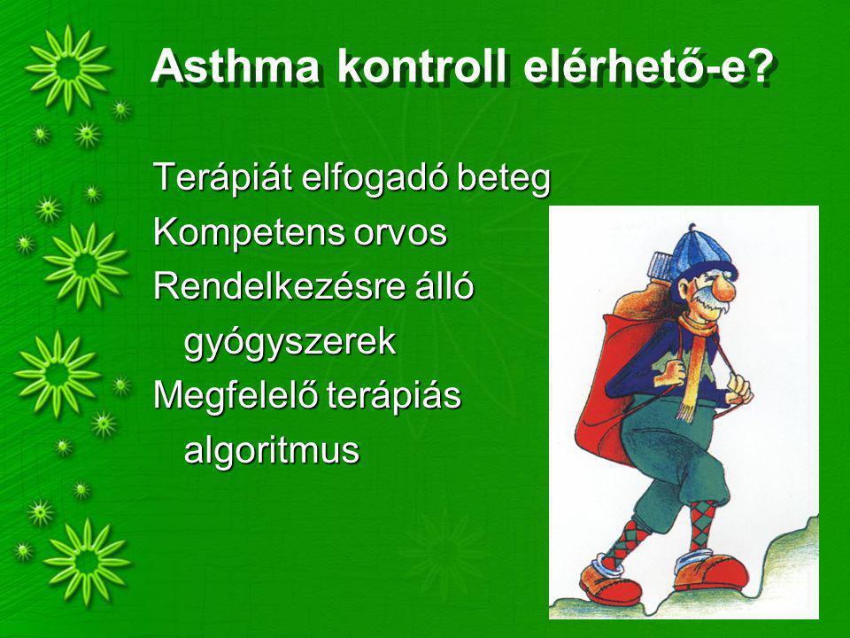 Asthma kontroll elérhető-e