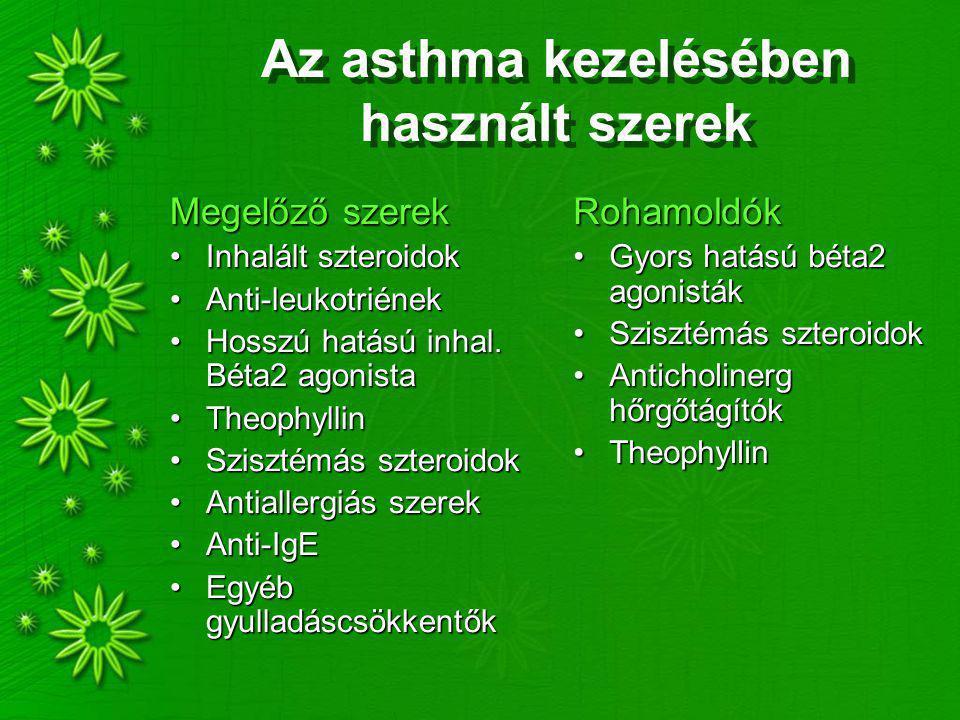 Az asthma kezelésében használt szerek