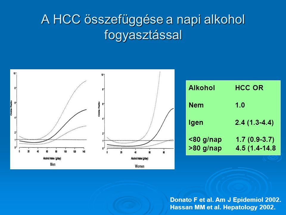 A HCC összefüggése a napi alkohol fogyasztással