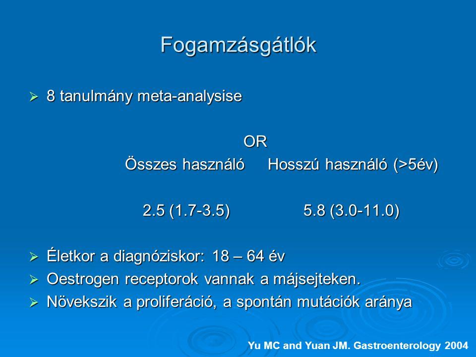 Fogamzásgátlók 8 tanulmány meta-analysise OR