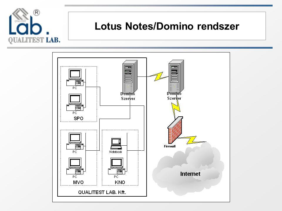 Lotus Notes/Domino rendszer