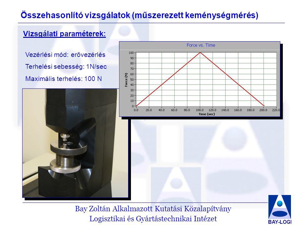 Összehasonlító vizsgálatok (műszerezett keménységmérés)