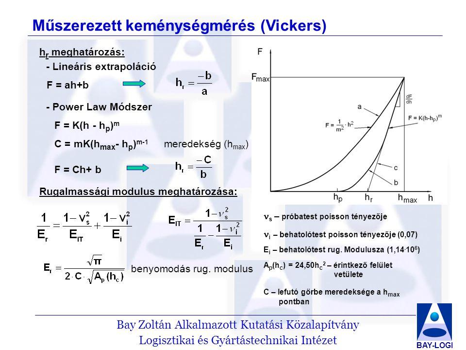 Műszerezett keménységmérés (Vickers)