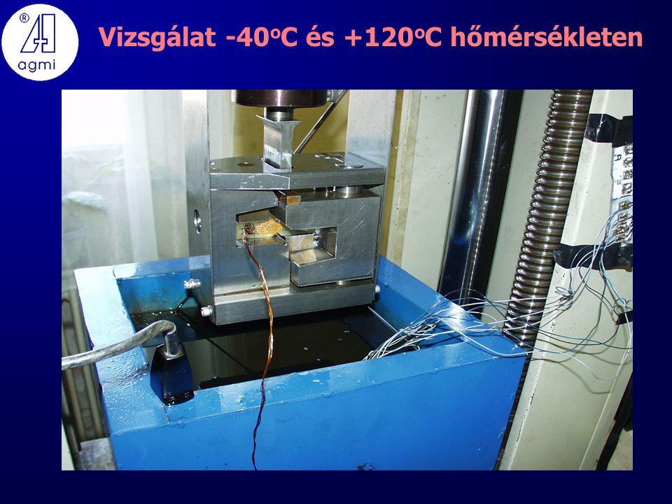 Vizsgálat -40oC és +120oC hőmérsékleten