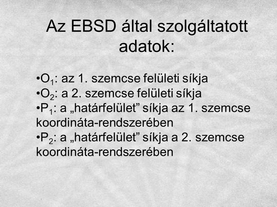 Az EBSD által szolgáltatott adatok: