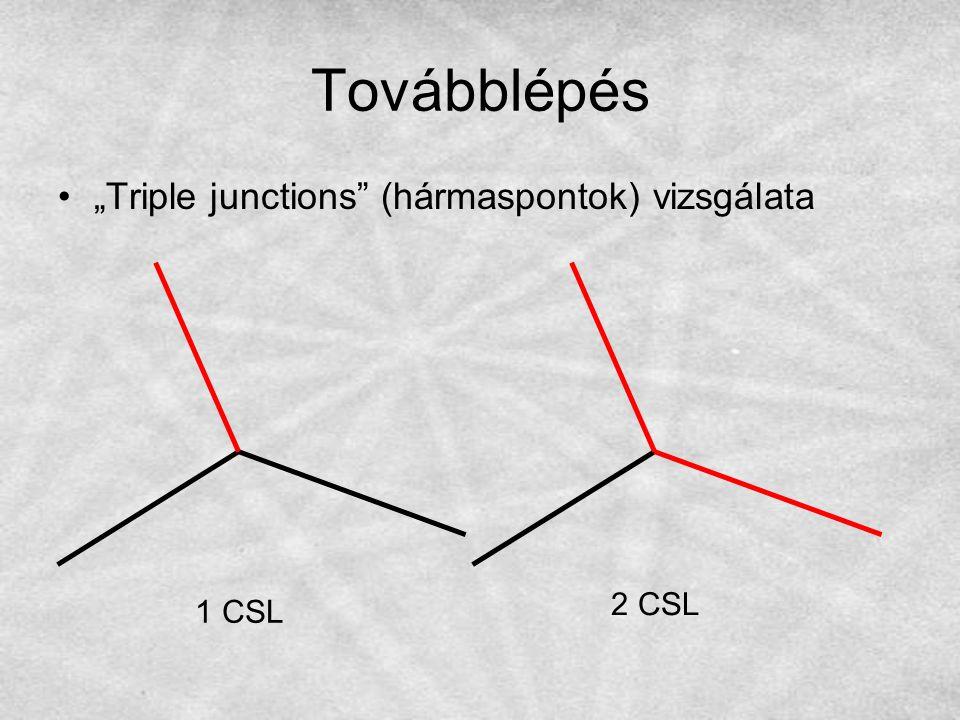 """Továbblépés """"Triple junctions (hármaspontok) vizsgálata 2 CSL 1 CSL"""