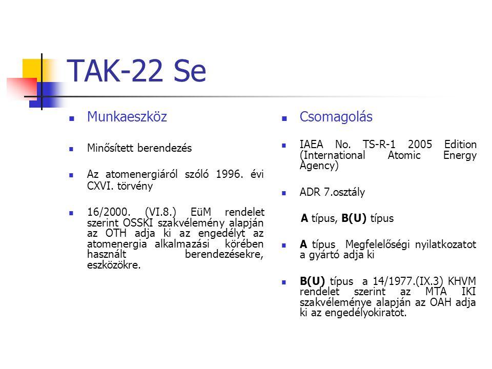 TAK-22 Se Munkaeszköz Csomagolás