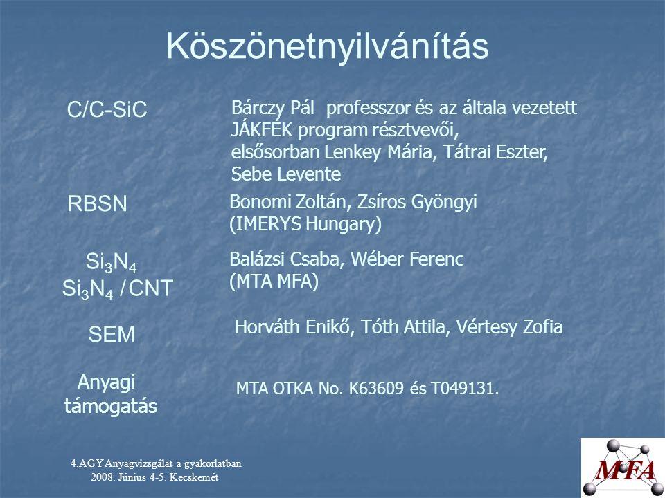 Köszönetnyilvánítás C/C-SiC RBSN Si3N4 Si3N4 / CNT SEM