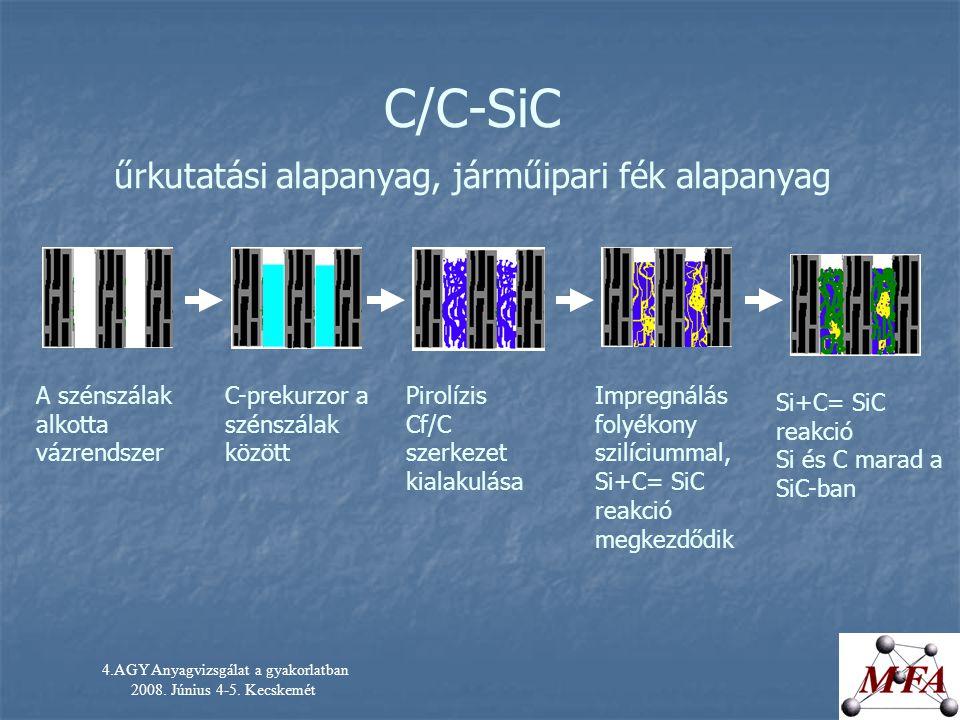 C/C-SiC űrkutatási alapanyag, járműipari fék alapanyag