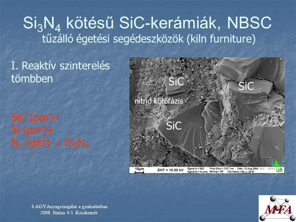Si3N4 kötésű SiC-kerámiák, NBSC