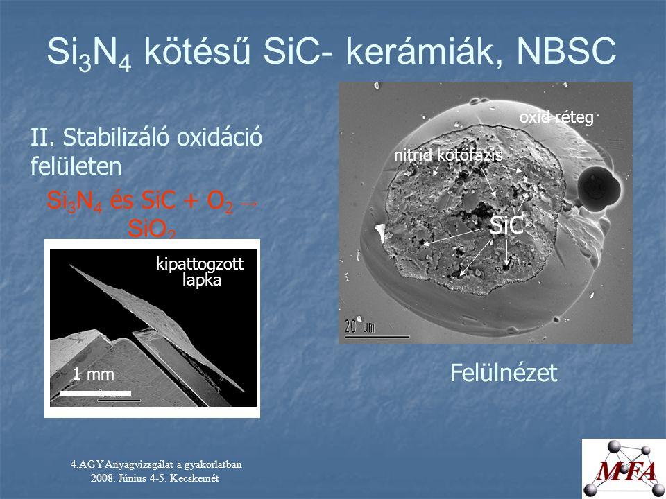 Si3N4 kötésű SiC- kerámiák, NBSC