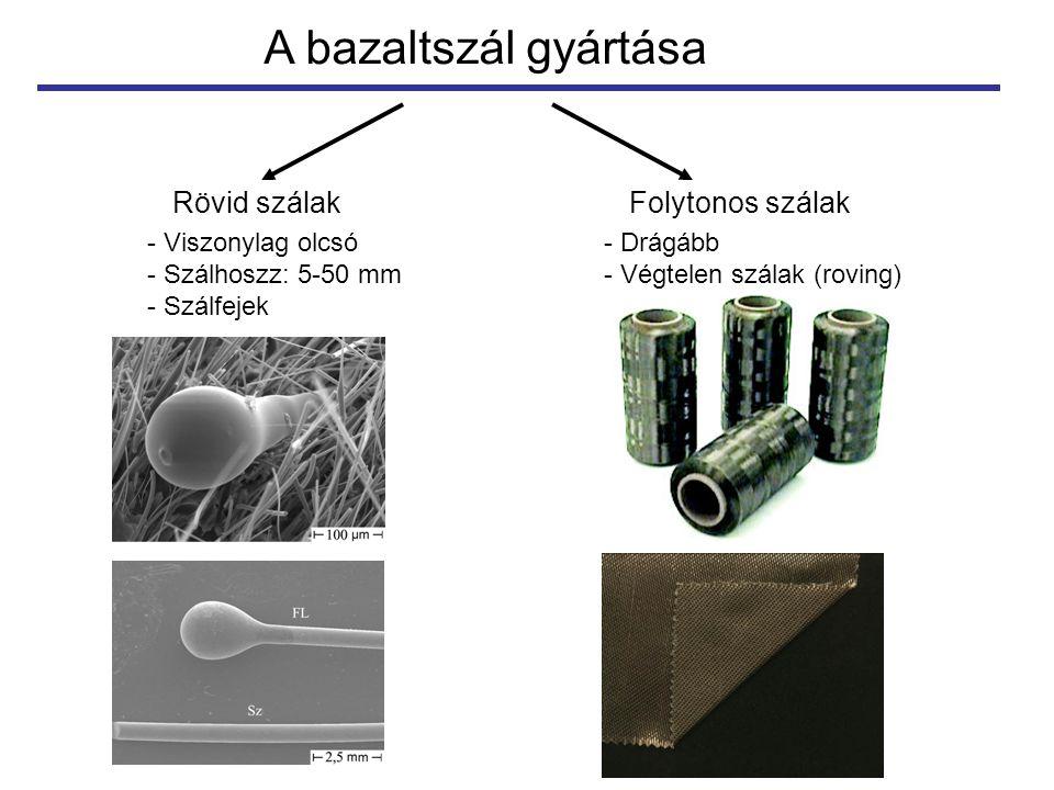 A bazaltszál gyártása Rövid szálak Folytonos szálak - Viszonylag olcsó