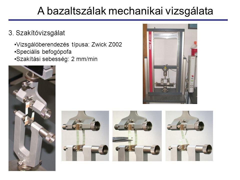 A bazaltszálak mechanikai vizsgálata