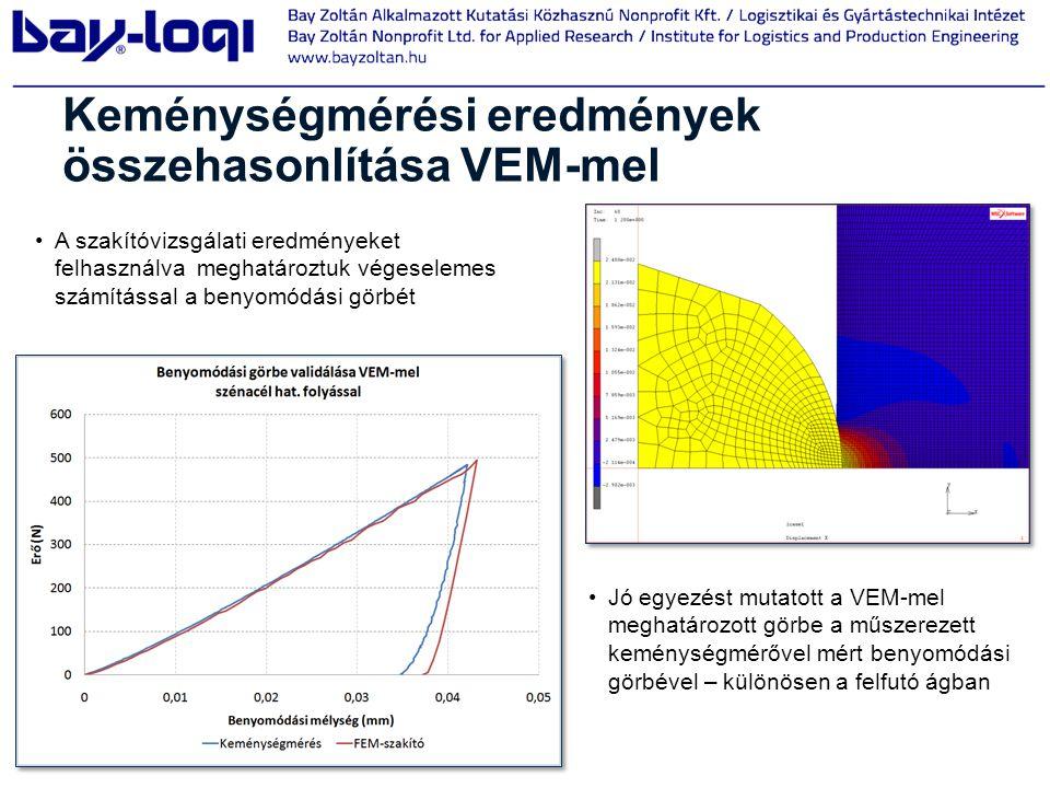 Keménységmérési eredmények összehasonlítása VEM-mel