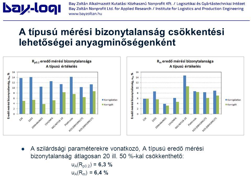 A típusú mérési bizonytalanság csökkentési lehetőségei anyagminőségenként
