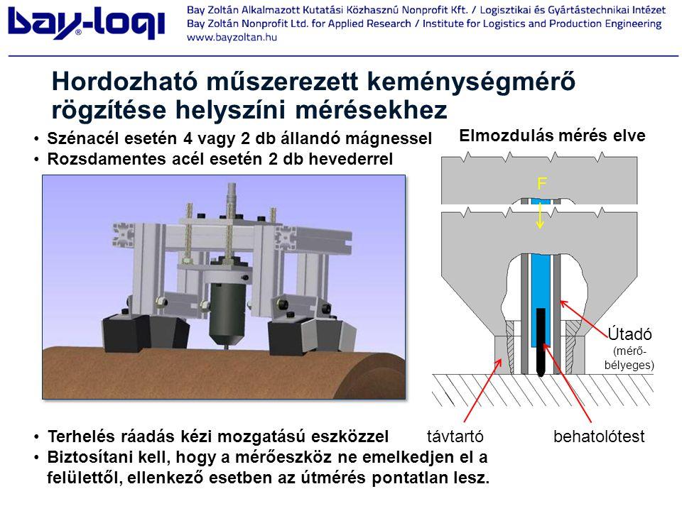 Hordozható műszerezett keménységmérő rögzítése helyszíni mérésekhez