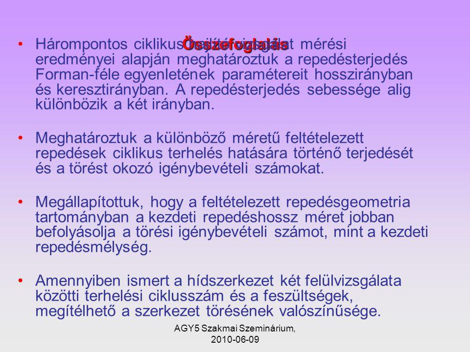 AGY5 Szakmai Szeminárium, 2010-06-09