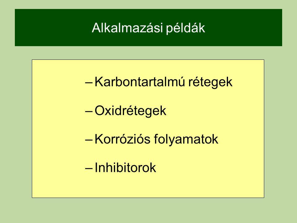 Alkalmazási példák Karbontartalmú rétegek Oxidrétegek Korróziós folyamatok Inhibitorok