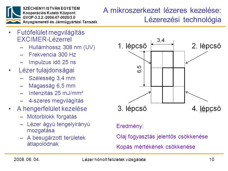 A mikroszerkezet lézeres kezelése: Lézerezési technológia