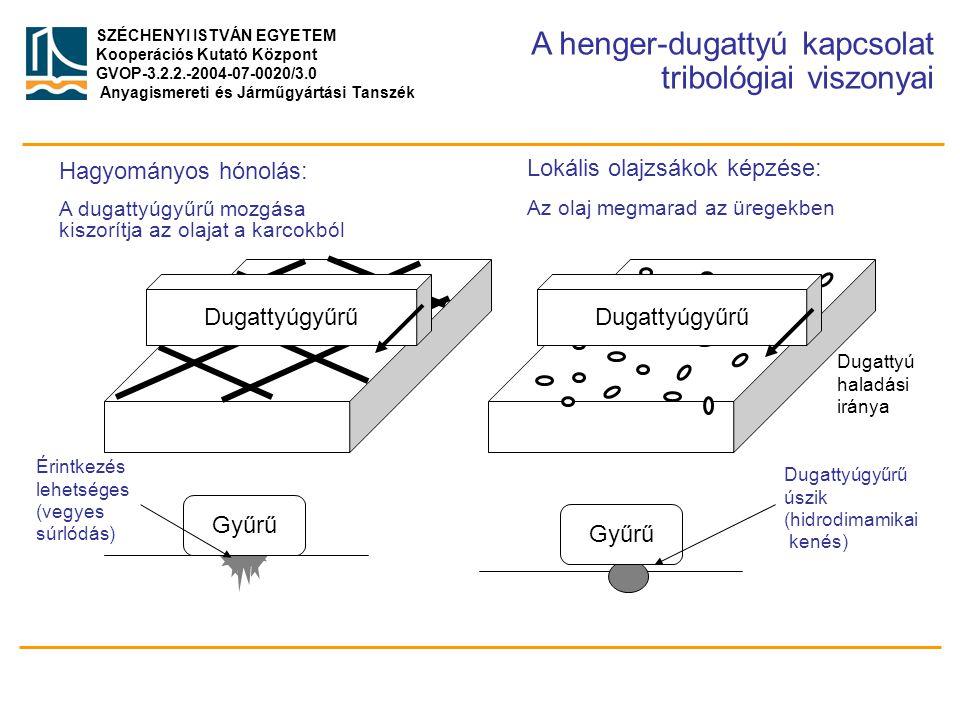 A henger-dugattyú kapcsolat tribológiai viszonyai