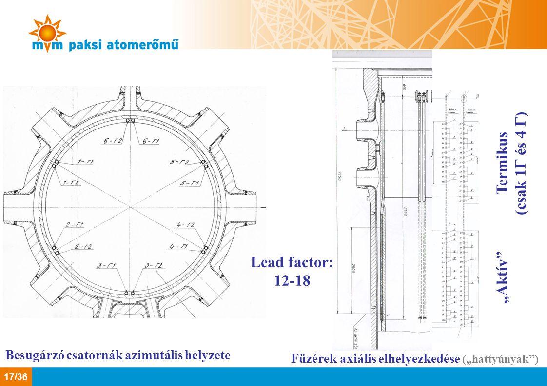(csak 1Г és 4 Г) Termikus Lead factor: 12-18