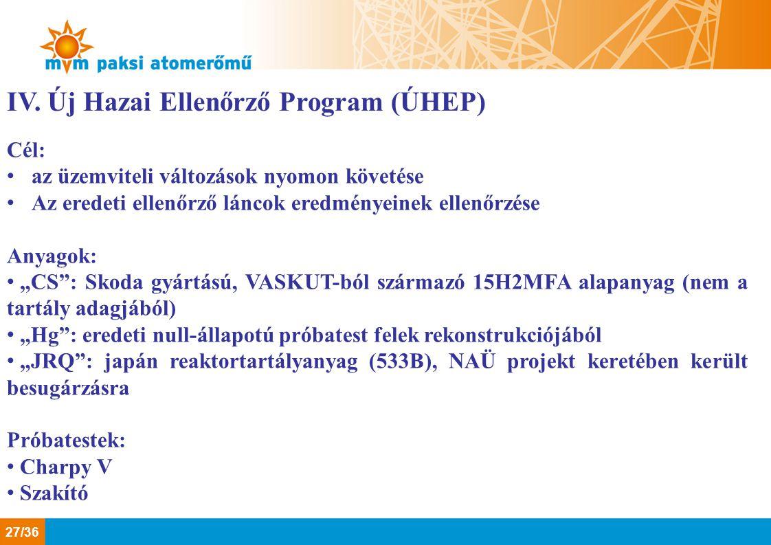 IV. Új Hazai Ellenőrző Program (ÚHEP)