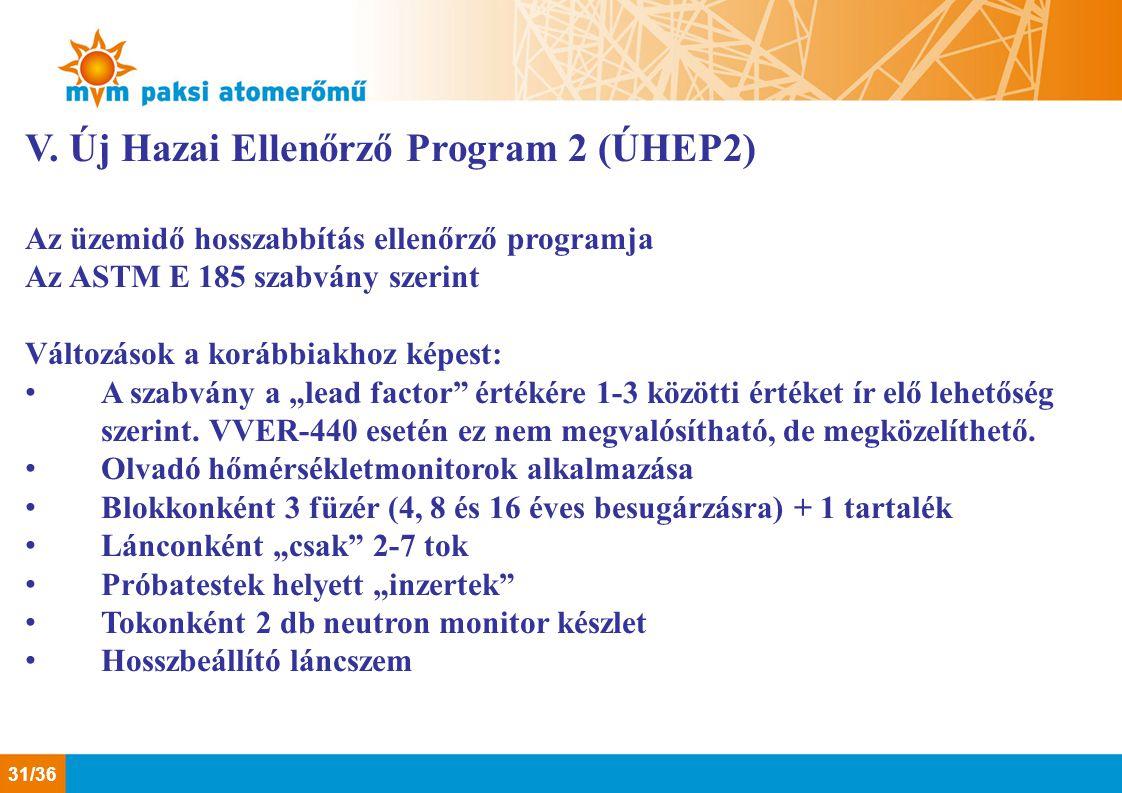 V. Új Hazai Ellenőrző Program 2 (ÚHEP2)