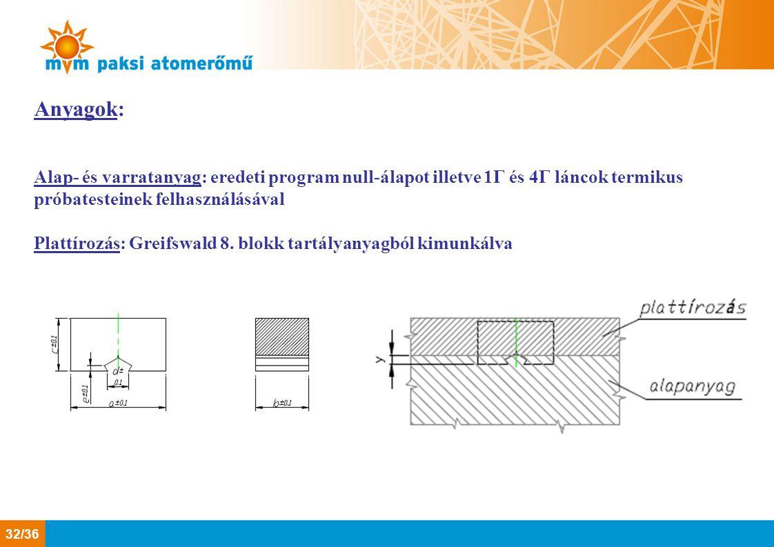 Anyagok: Alap- és varratanyag: eredeti program null-álapot illetve 1Г és 4Г láncok termikus próbatesteinek felhasználásával.