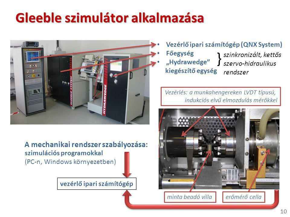 } Gleeble szimulátor alkalmazása A mechanikai rendszer szabályozása: