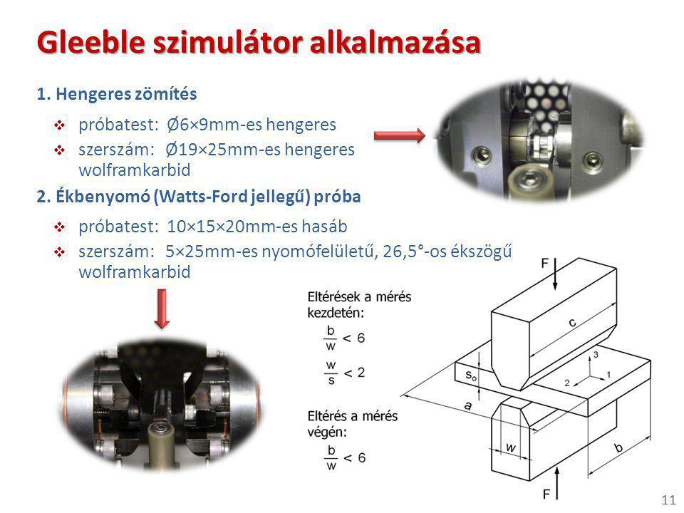 Gleeble szimulátor alkalmazása