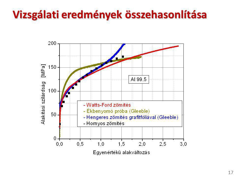 Vizsgálati eredmények összehasonlítása