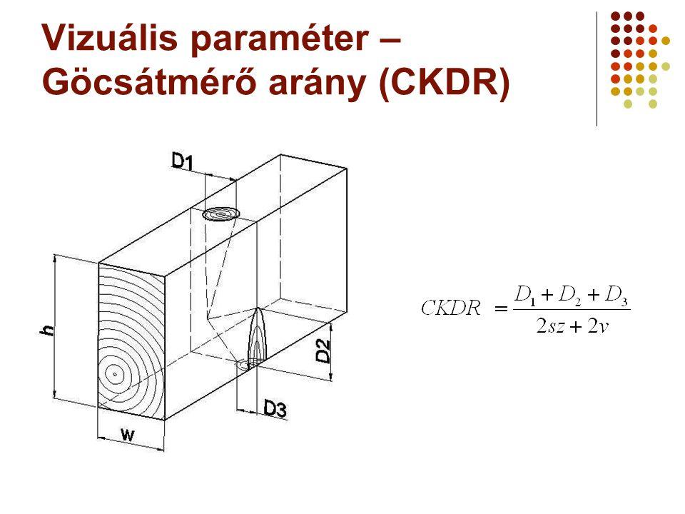 Vizuális paraméter – Göcsátmérő arány (CKDR)