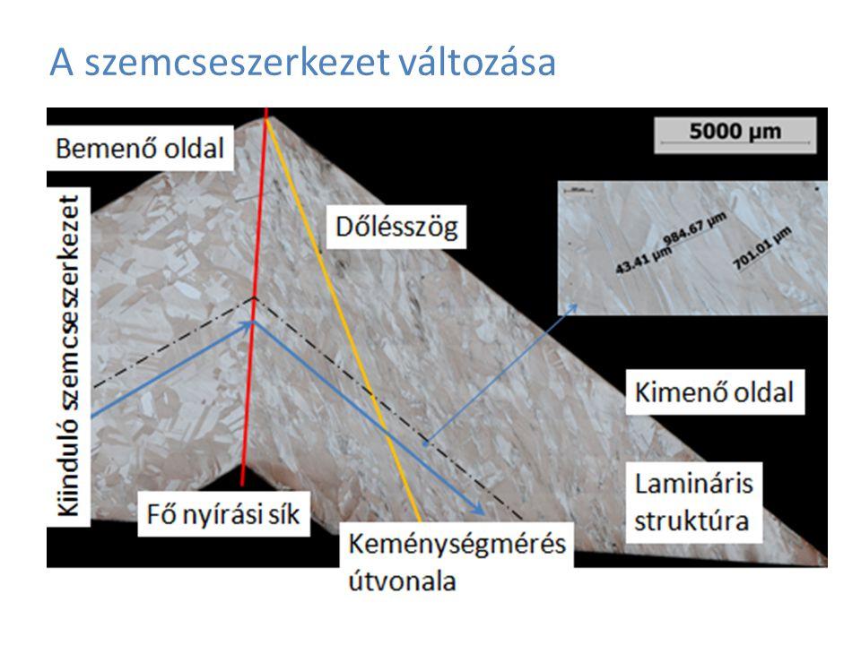 A szemcseszerkezet változása