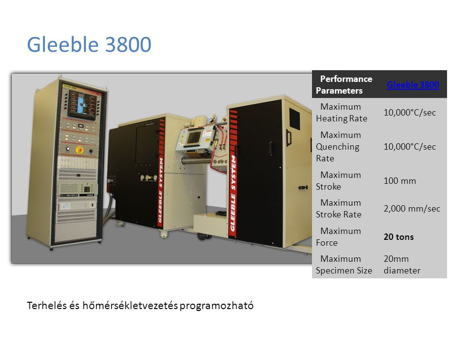 Gleeble 3800 Terhelés és hőmérsékletvezetés programozható