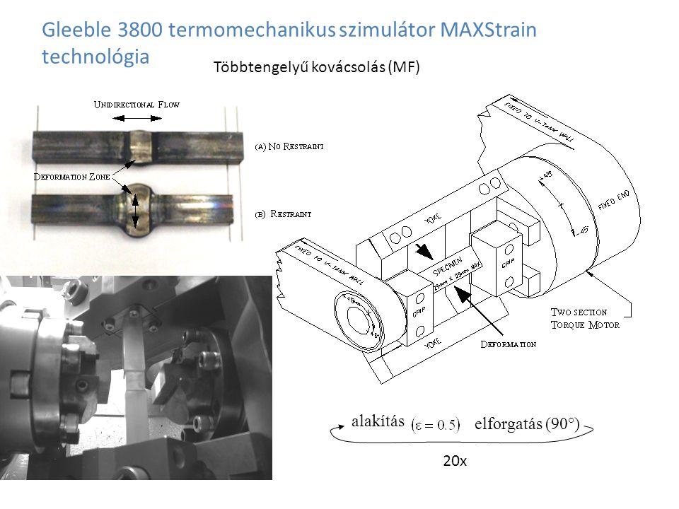 Gleeble 3800 termomechanikus szimulátor MAXStrain technológia