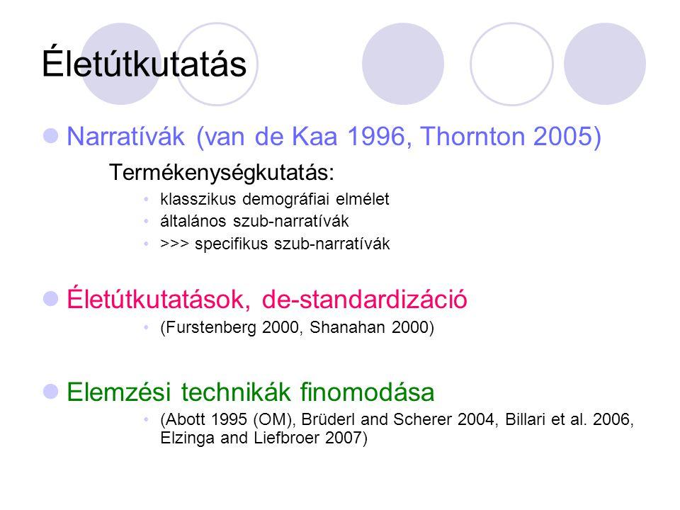 Életútkutatás Narratívák (van de Kaa 1996, Thornton 2005)