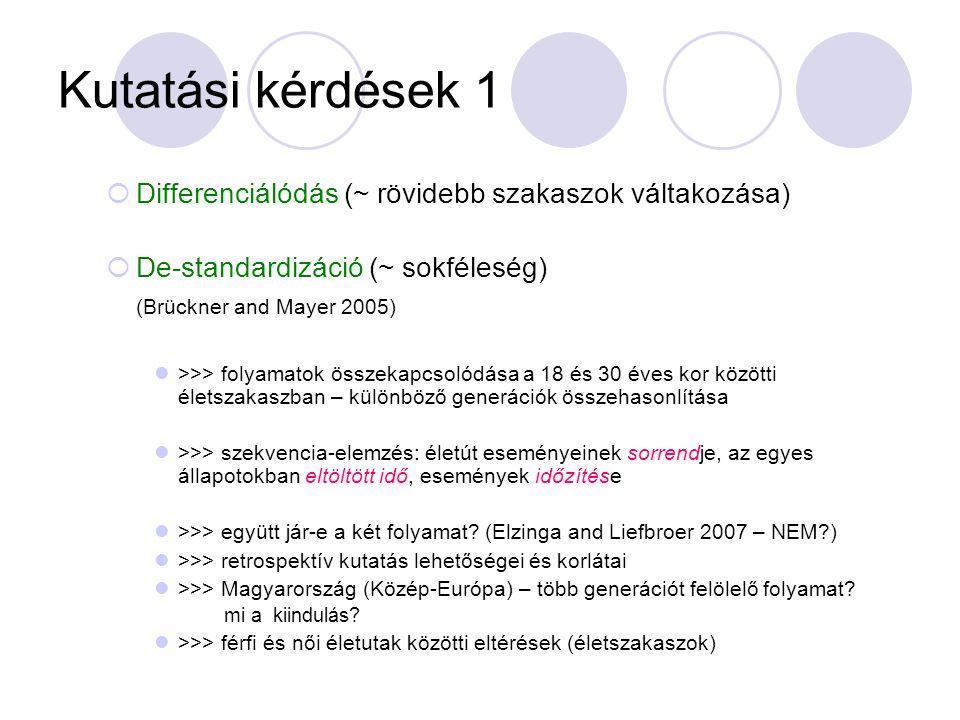 Kutatási kérdések 1 Differenciálódás (~ rövidebb szakaszok váltakozása) De-standardizáció (~ sokféleség)