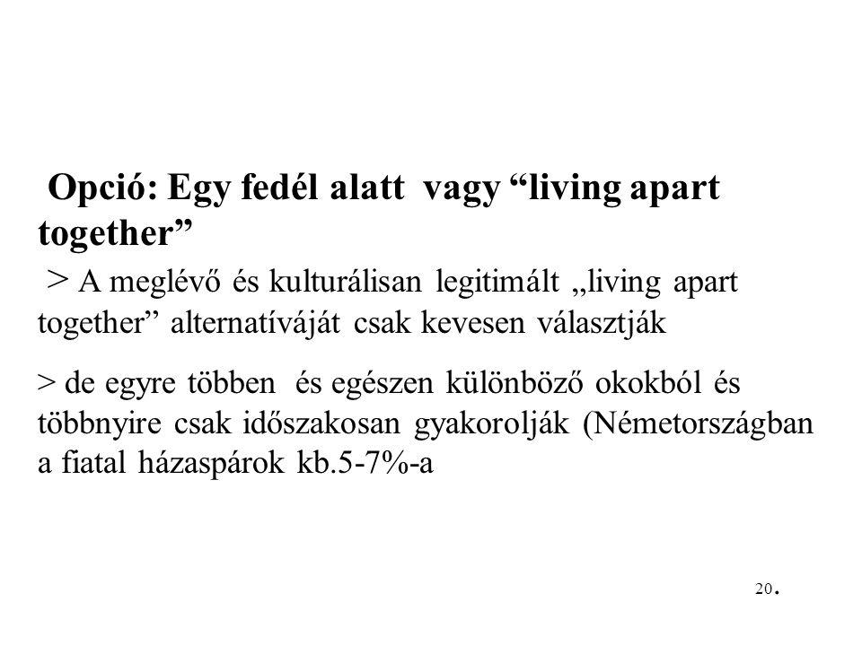 """Opció: Egy fedél alatt vagy living apart together > A meglévő és kulturálisan legitimált """"living apart together alternatíváját csak kevesen választják"""