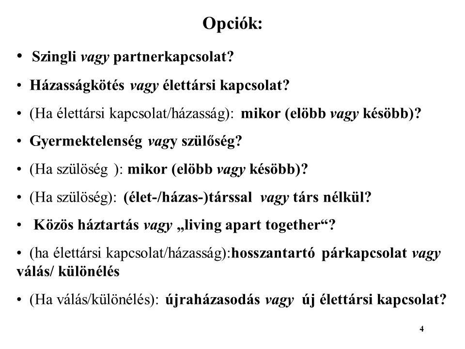 Szingli vagy partnerkapcsolat