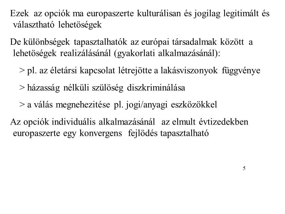 Ezek az opciók ma europaszerte kulturálisan és jogilag legitimált és választható lehetöségek