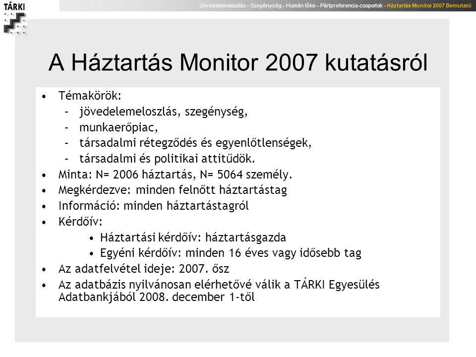 A Háztartás Monitor 2007 kutatásról