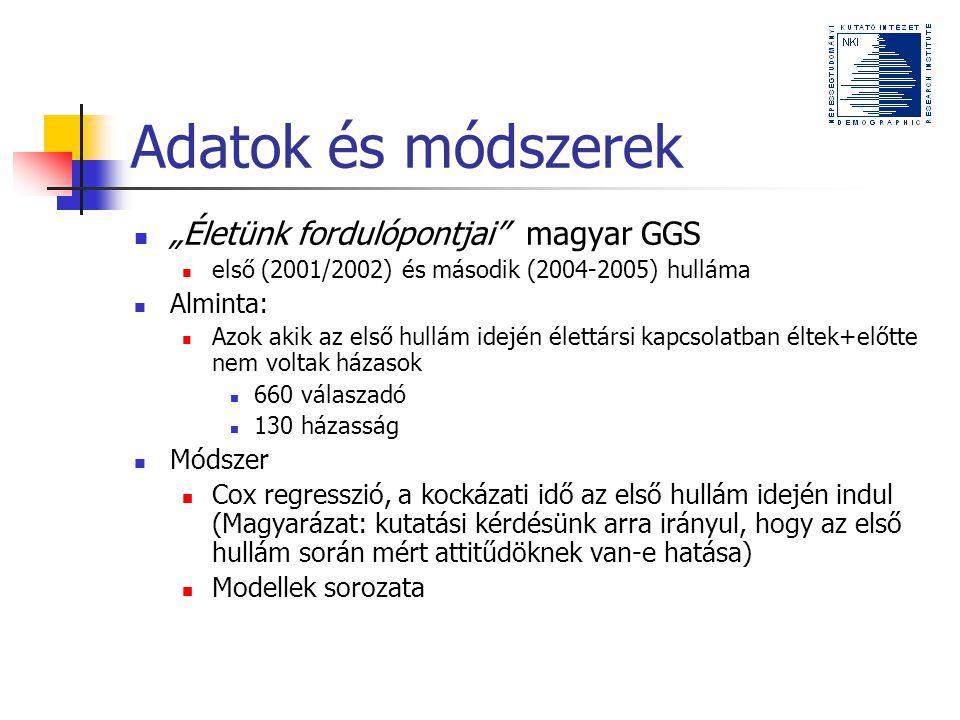 """Adatok és módszerek """"Életünk fordulópontjai magyar GGS Alminta:"""